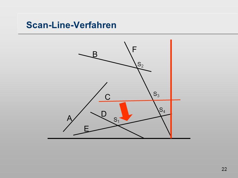 22 Scan-Line-Verfahren A B F C D E S1S1 S3S3 S2S2 S4S4