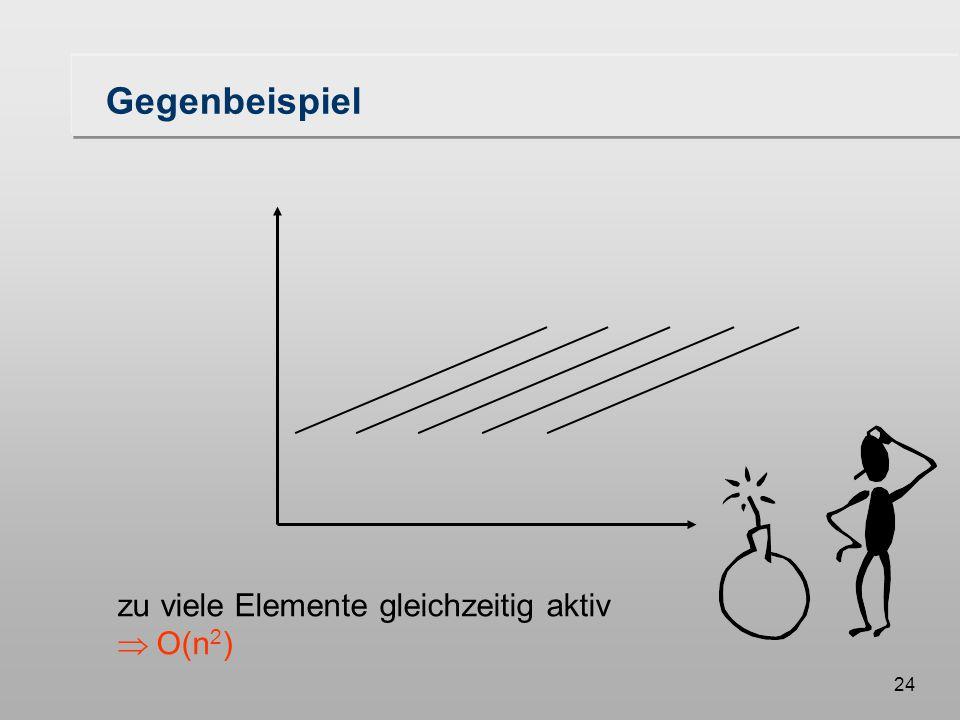 24 Gegenbeispiel zu viele Elemente gleichzeitig aktiv  O(n 2 )