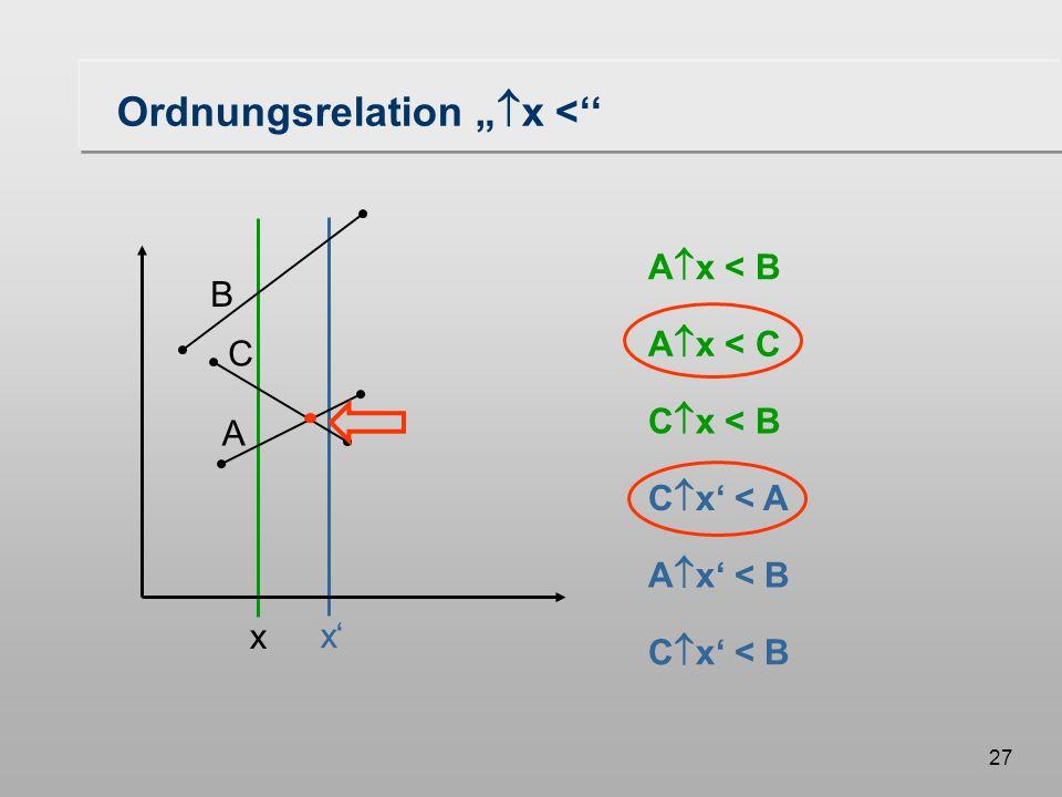 """27 Ordnungsrelation """"  x <'' x x' B A C A  x < B A  x < C C  x' < A C  x < B A  x' < B C  x' < B"""