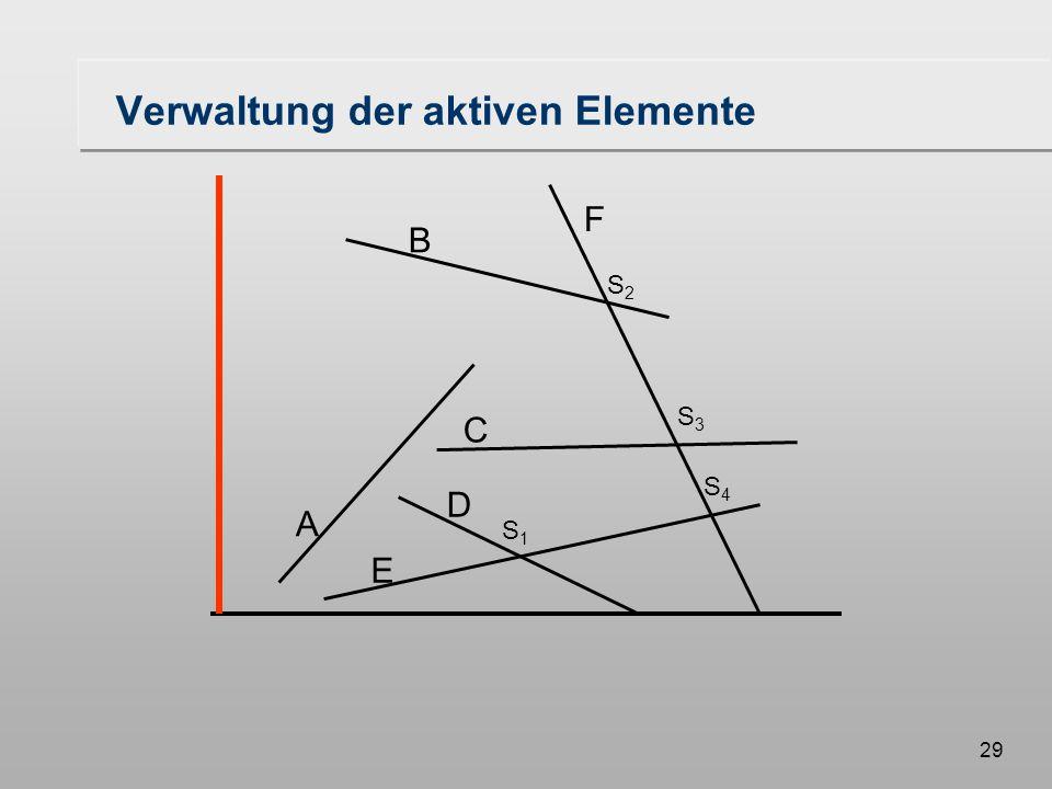 29 Verwaltung der aktiven Elemente A B F C D E S1S1 S3S3 S2S2 S4S4