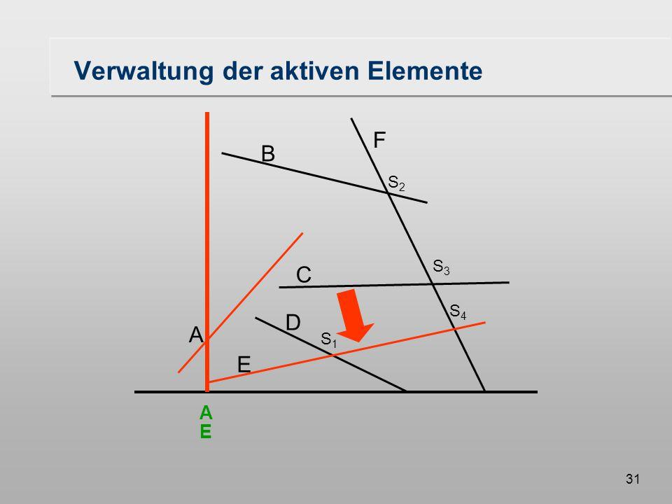 31 Verwaltung der aktiven Elemente A B F C D E S1S1 S3S3 S2S2 S4S4 A E