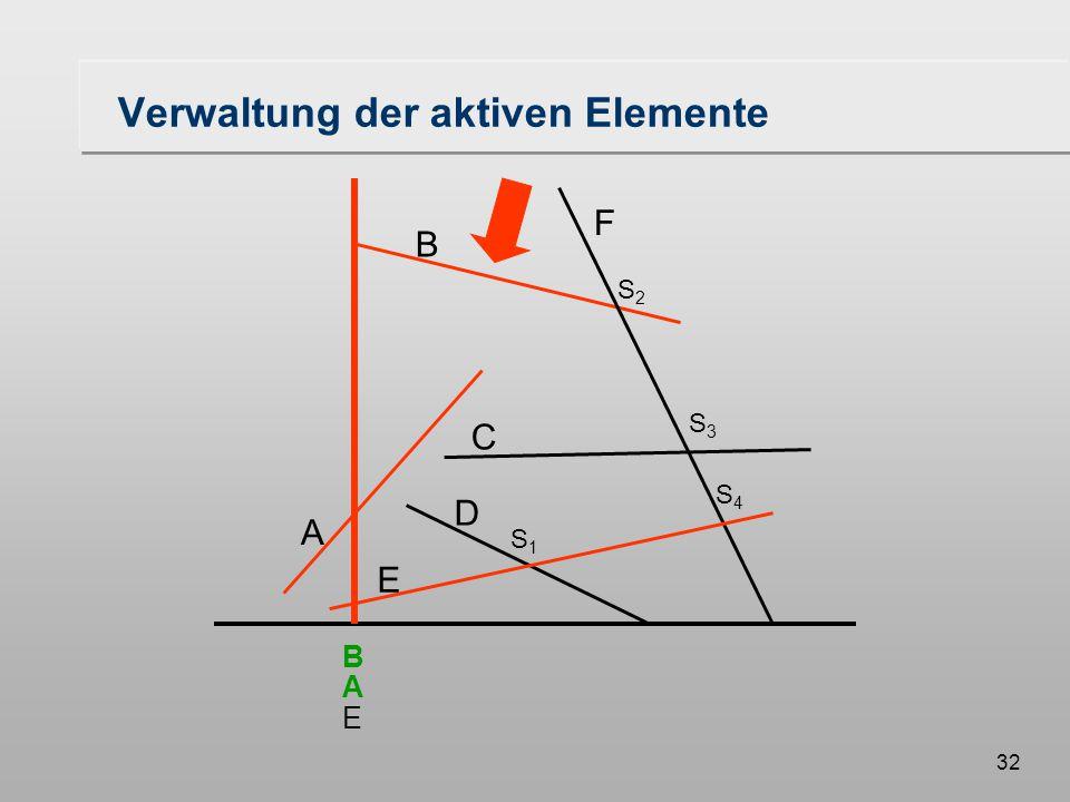 32 Verwaltung der aktiven Elemente A B F C D E S1S1 S3S3 S2S2 S4S4 B E A