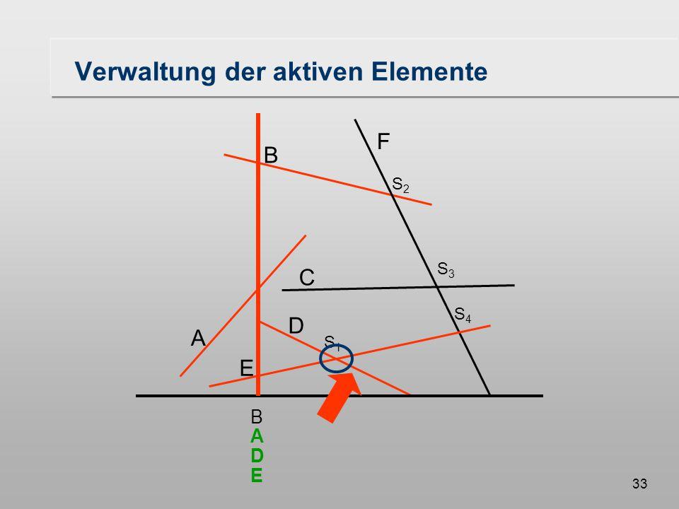 33 Verwaltung der aktiven Elemente A B F C D E S1S1 S3S3 S2S2 S4S4 B D A E