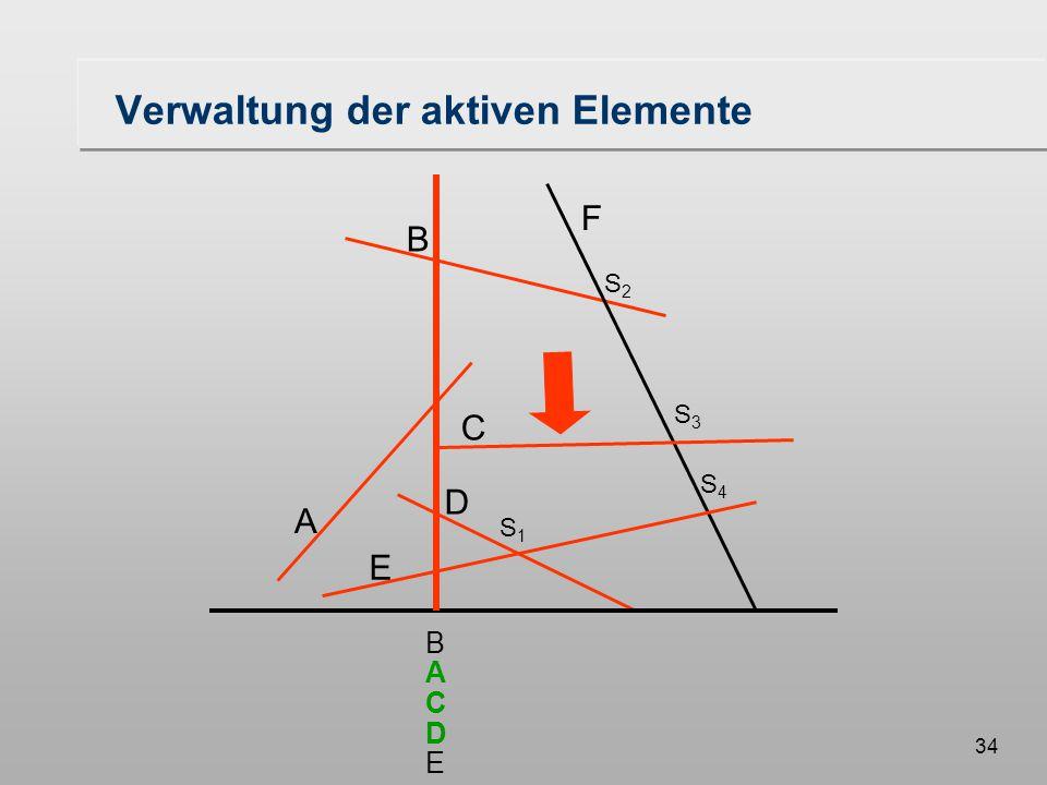 34 Verwaltung der aktiven Elemente A B F C D E S1S1 S3S3 S2S2 S4S4 B C A D E