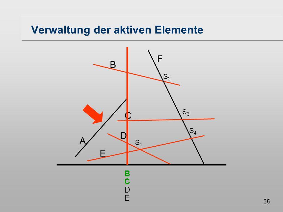 35 Verwaltung der aktiven Elemente A B F C D E S1S1 S3S3 S2S2 S4S4 B D C E