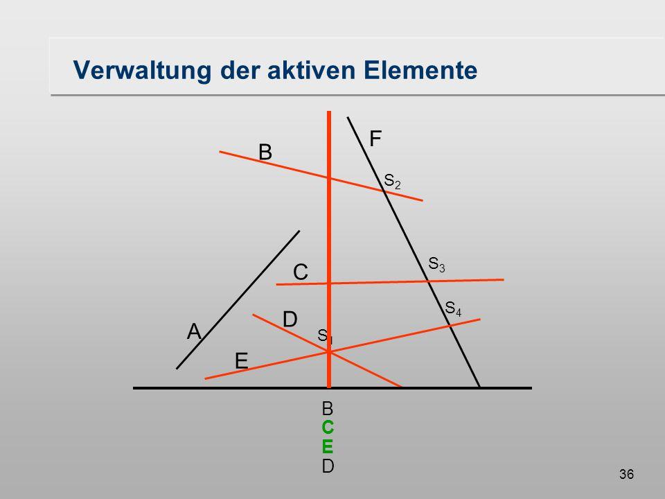 36 Verwaltung der aktiven Elemente A B F C D E S1S1 S3S3 S2S2 S4S4 B E C D