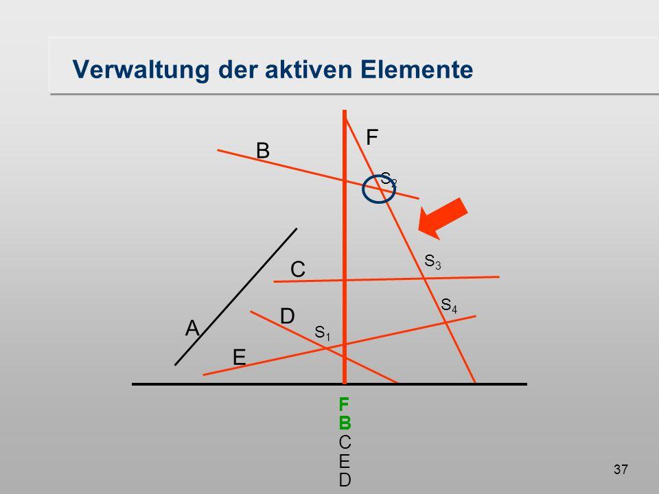 37 Verwaltung der aktiven Elemente A B F C D E S1S1 S3S3 S2S2 S4S4 F C B E D