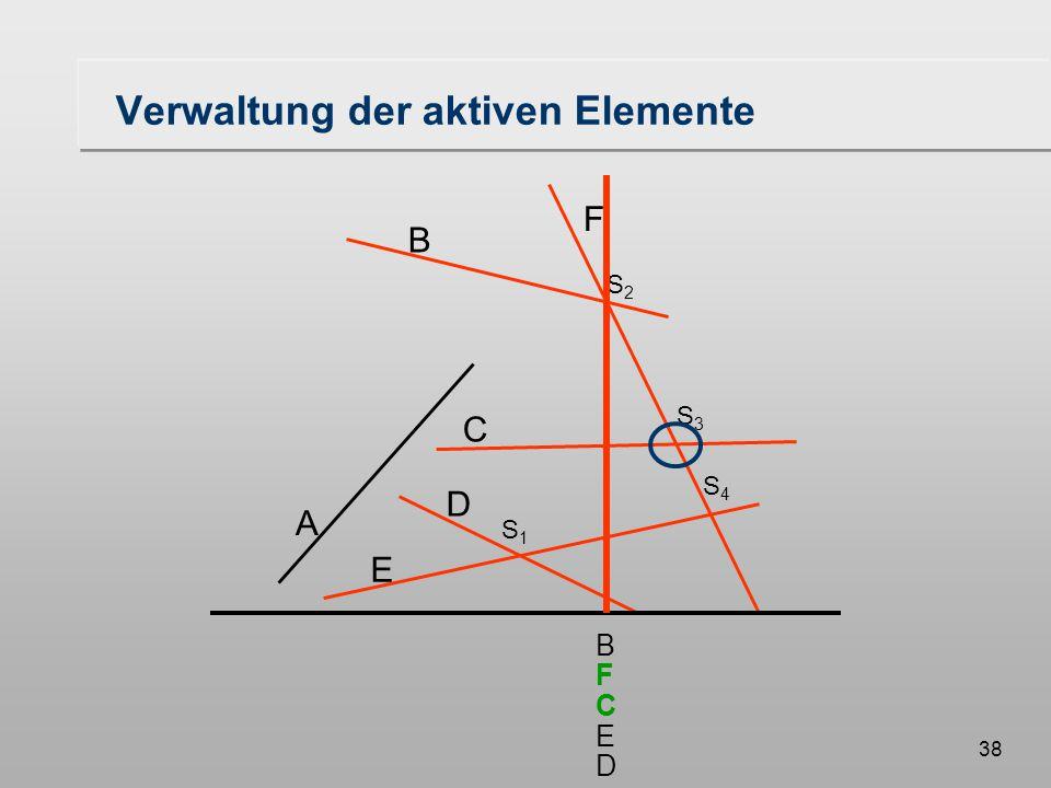 38 Verwaltung der aktiven Elemente A B F C D E S1S1 S3S3 S2S2 S4S4 B C F E D