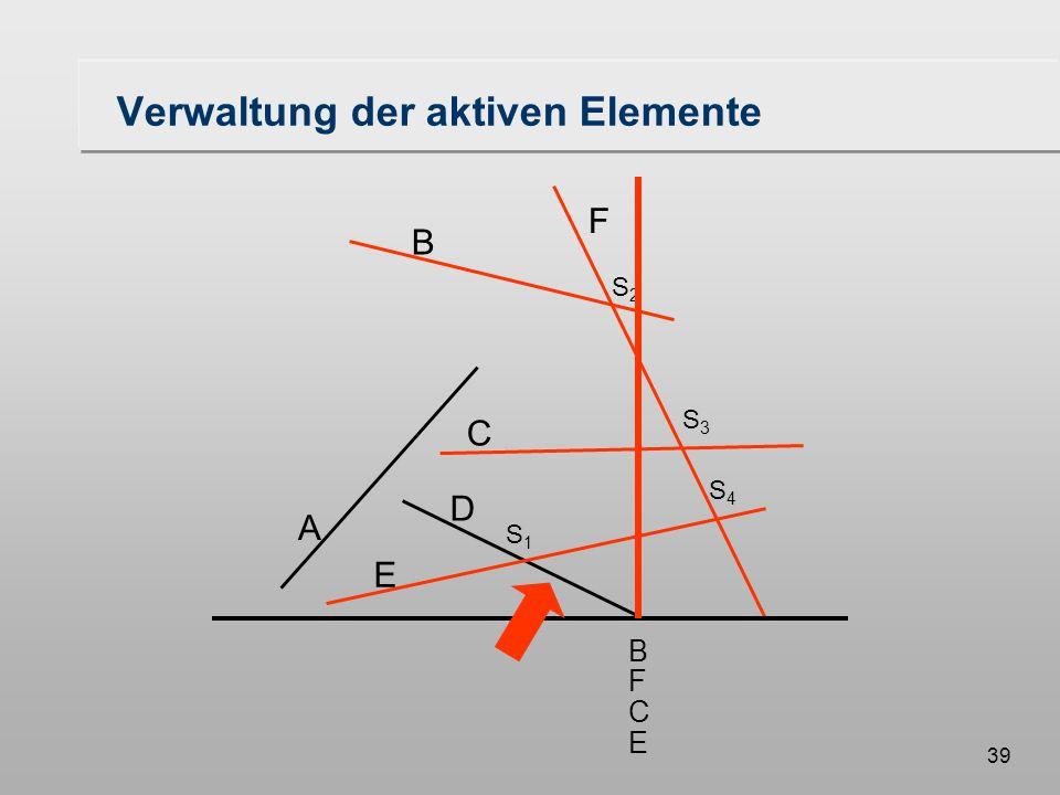 39 Verwaltung der aktiven Elemente A B F C D E S1S1 S3S3 S2S2 S4S4 B C F E