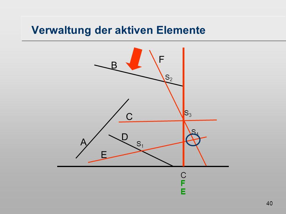 40 Verwaltung der aktiven Elemente A B F C D E S1S1 S3S3 S2S2 S4S4 C E F