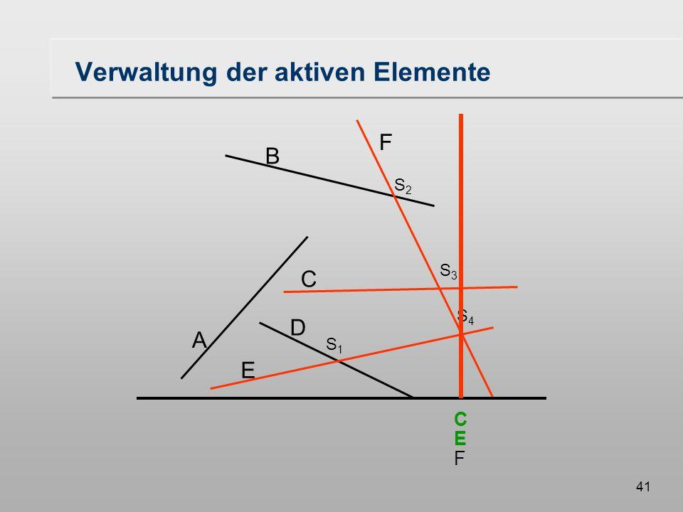 41 Verwaltung der aktiven Elemente A B F C D E S1S1 S3S3 S2S2 S4S4 C F E