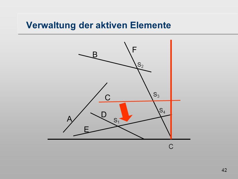 42 Verwaltung der aktiven Elemente A B F C D E S1S1 S3S3 S2S2 S4S4 C
