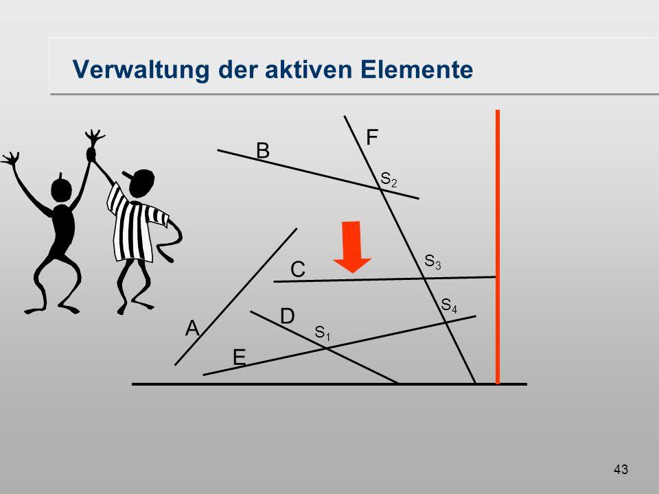 43 Verwaltung der aktiven Elemente A B F C D E S1S1 S3S3 S2S2 S4S4