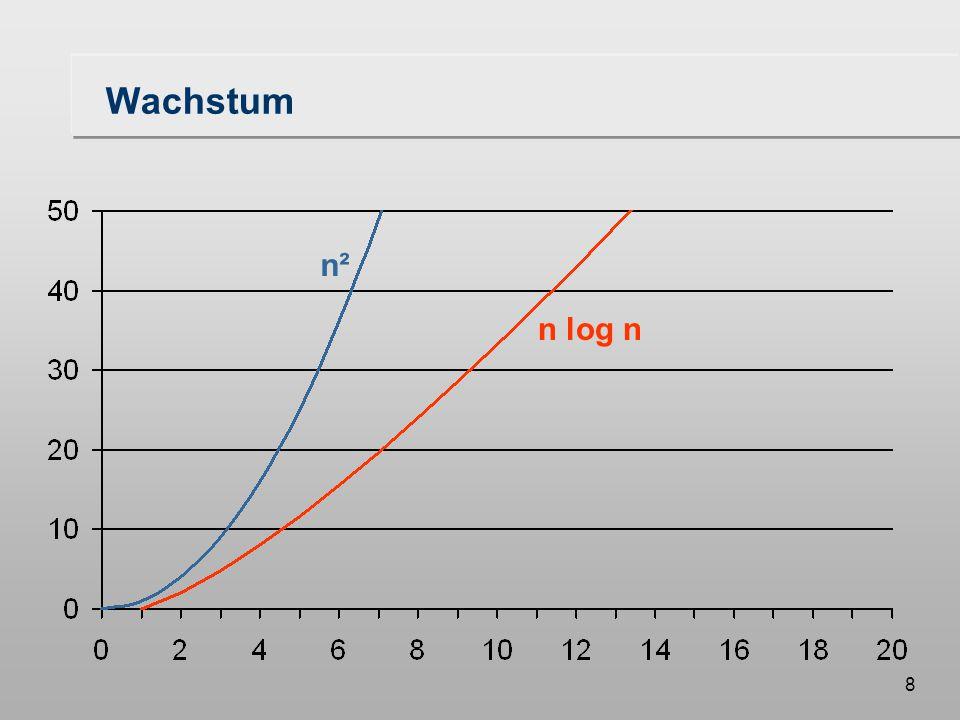 19 Scan-Line-Verfahren A B F C D E S1S1 S3S3 S2S2 S4S4