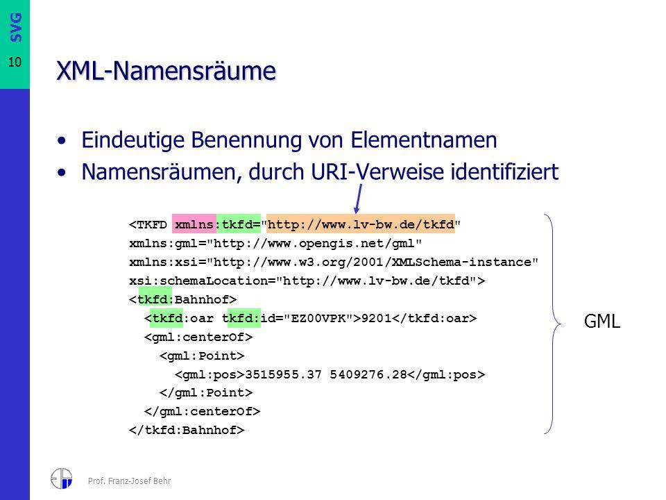 SVG 10 Prof. Franz-Josef Behr <TKFD xmlns:tkfd=