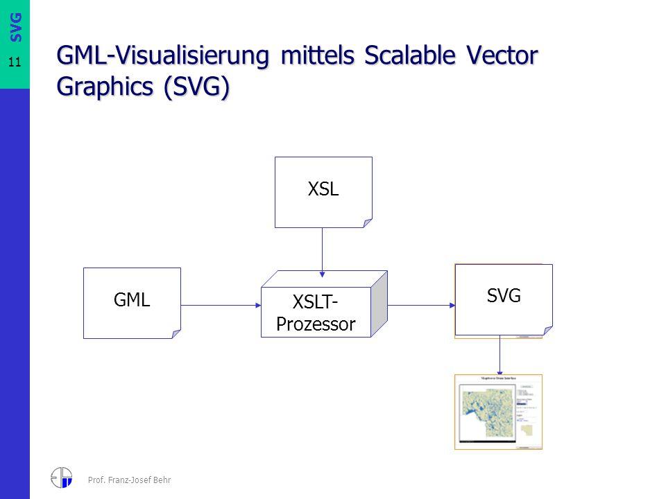 SVG 11 Prof. Franz-Josef Behr GML-Visualisierung mittels Scalable Vector Graphics (SVG) GML XSLT- Prozessor XSL SVG