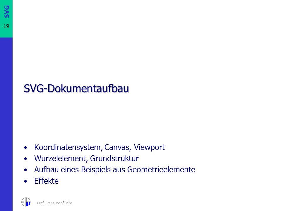 SVG 19 Prof. Franz-Josef Behr SVG-Dokumentaufbau Koordinatensystem, Canvas, Viewport Wurzelelement, Grundstruktur Aufbau eines Beispiels aus Geometrie