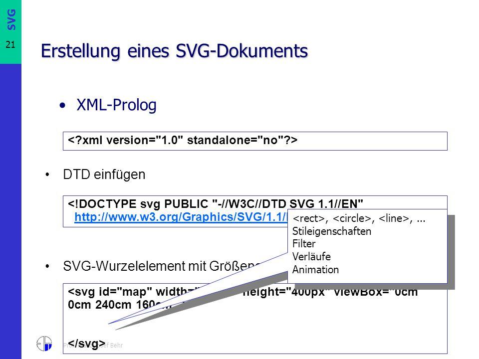 SVG 21 Prof. Franz-Josef Behr Erstellung eines SVG-Dokuments XML-Prolog DTD einfügen <!DOCTYPE svg PUBLIC