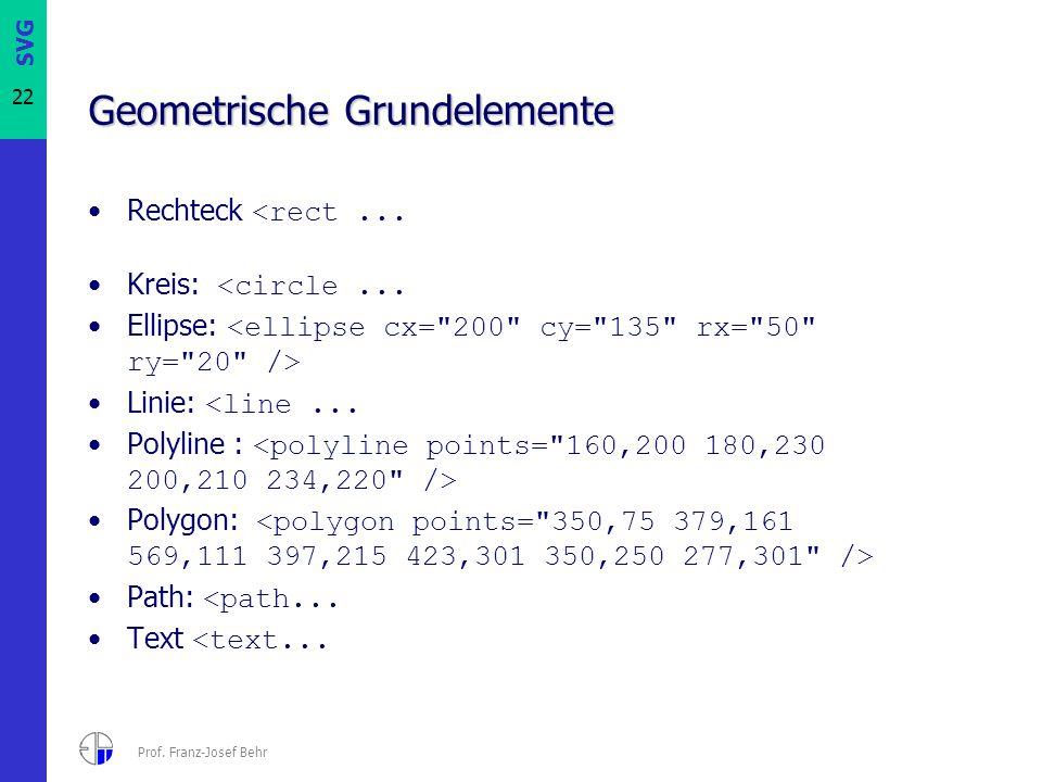 SVG 22 Prof. Franz-Josef Behr Geometrische Grundelemente Rechteck <rect... Kreis: <circle... Ellipse: Linie: <line... Polyline : Polygon: Path: <path.