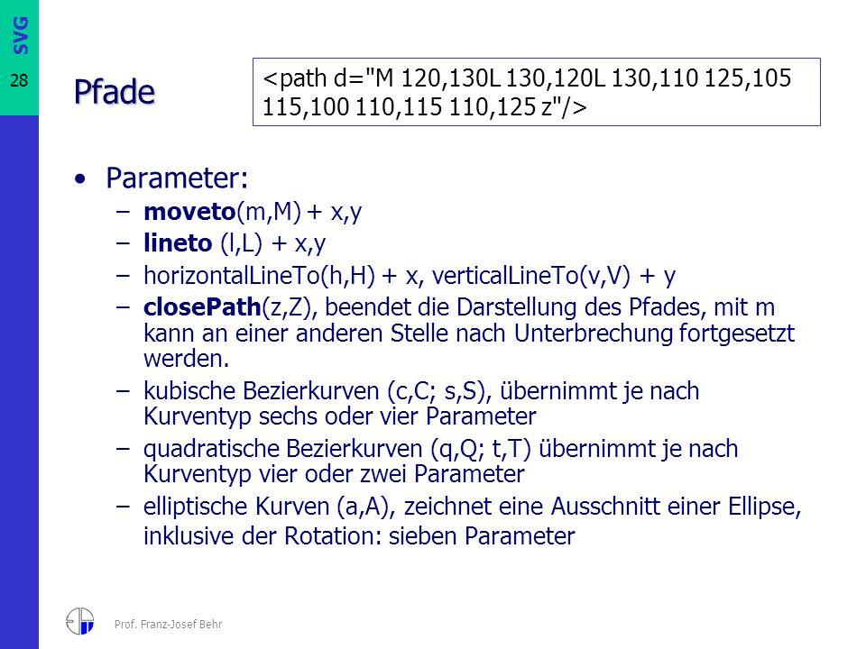 SVG 28 Prof. Franz-Josef Behr Pfade Parameter: –moveto(m,M) + x,y –lineto (l,L) + x,y –horizontalLineTo(h,H) + x, verticalLineTo(v,V) + y –closePath(z