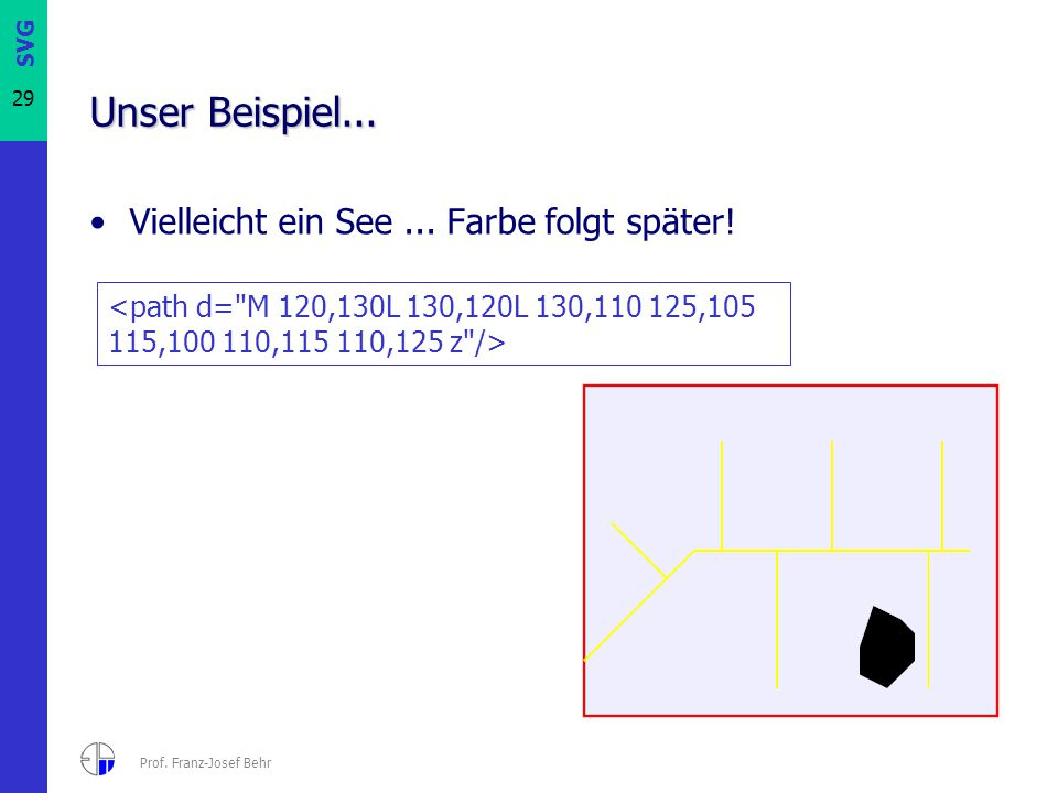 SVG 29 Prof. Franz-Josef Behr Unser Beispiel... Vielleicht ein See... Farbe folgt später!