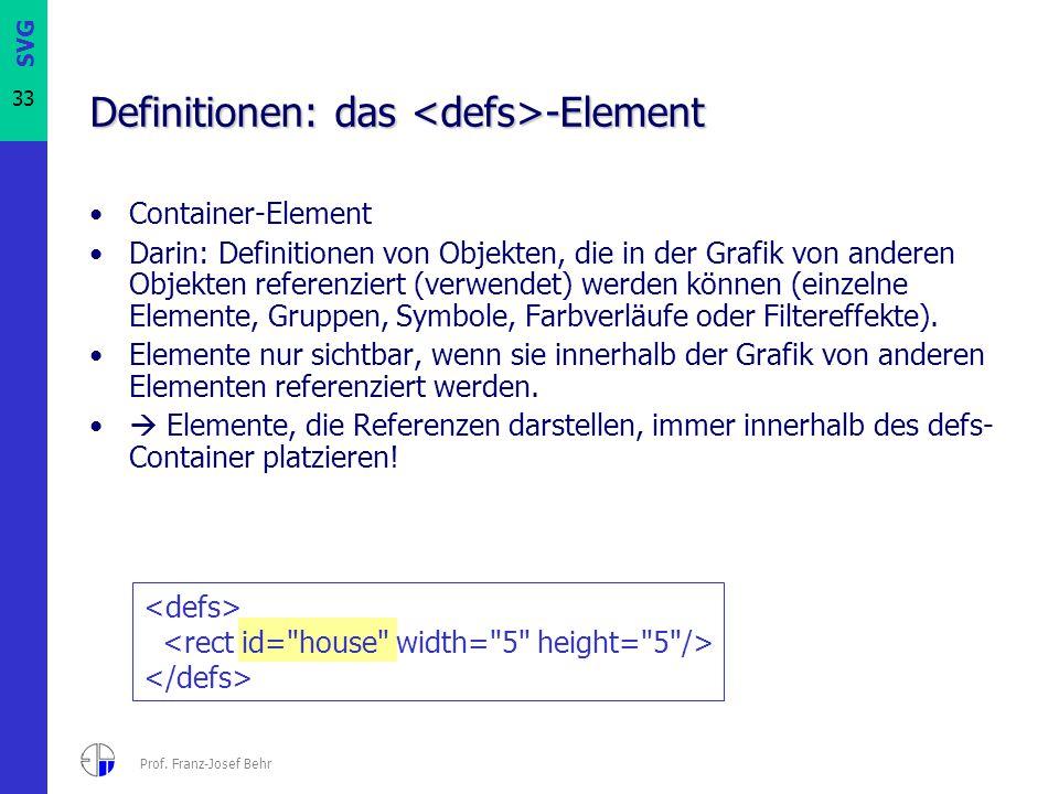SVG 33 Prof. Franz-Josef Behr Definitionen: das -Element Container-Element Darin: Definitionen von Objekten, die in der Grafik von anderen Objekten re