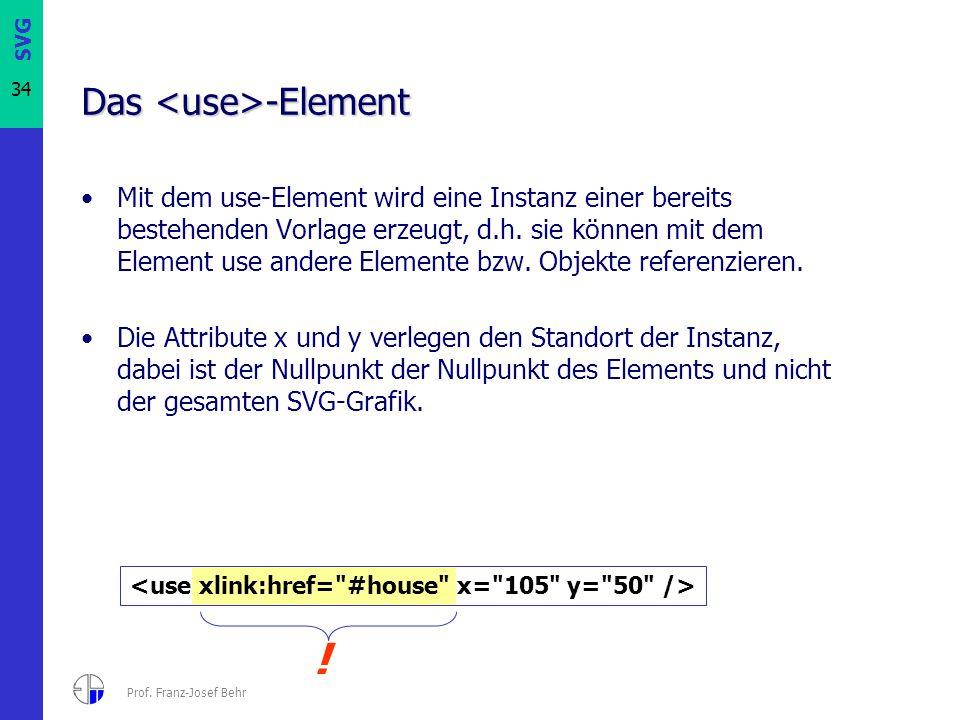 SVG 34 Prof. Franz-Josef Behr Das -Element Mit dem use-Element wird eine Instanz einer bereits bestehenden Vorlage erzeugt, d.h. sie können mit dem El