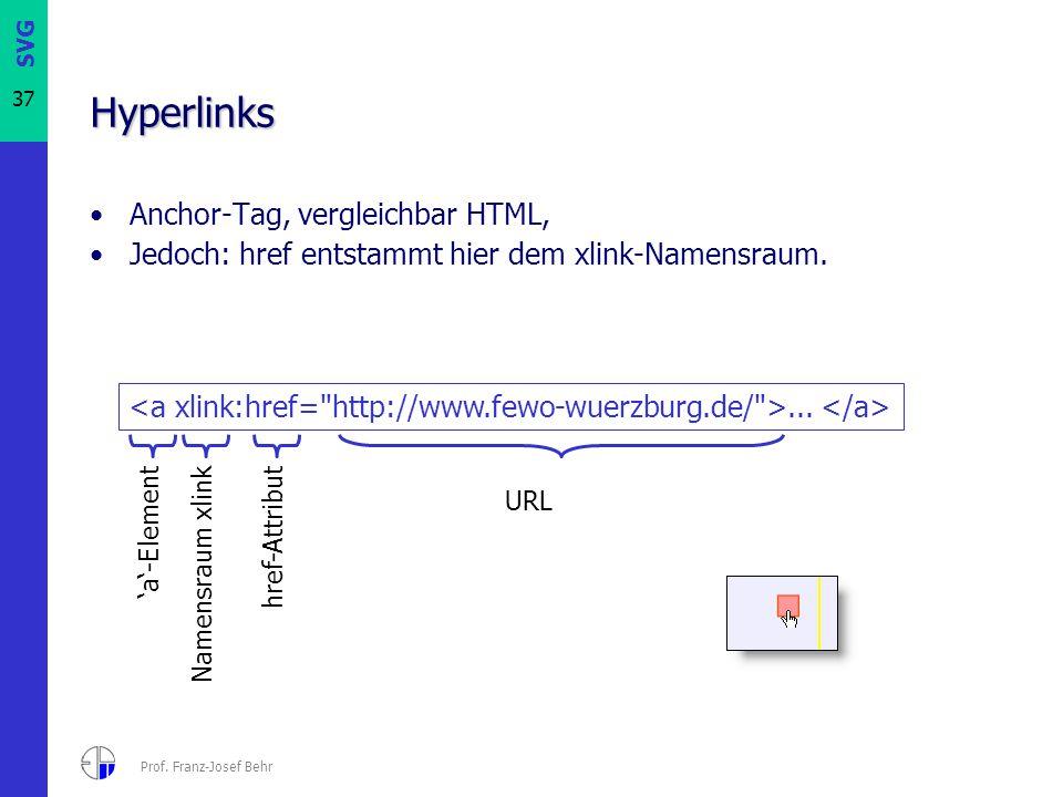 SVG 37 Prof. Franz-Josef Behr Hyperlinks Anchor-Tag, vergleichbar HTML, Jedoch: href entstammt hier dem xlink-Namensraum.... Namensraum xlink'a'-Eleme