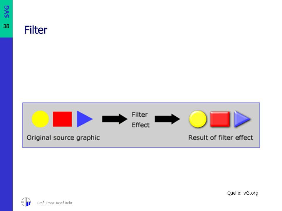 SVG 38 Prof. Franz-Josef Behr Filter Quelle: w3.org