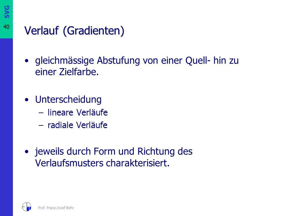 SVG 40 Prof. Franz-Josef Behr Verlauf (Gradienten) gleichmässige Abstufung von einer Quell- hin zu einer Zielfarbe. Unterscheidung –lineare Verläufe –