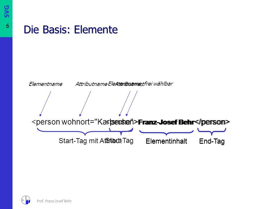 SVG 6 Prof. Franz-Josef Behr Die Basis: Elemente Franz-Josef Behr Start-Tag End-TagElementinhalt Elementname, frei wählbar Franz-Josef Behr Start-Tag