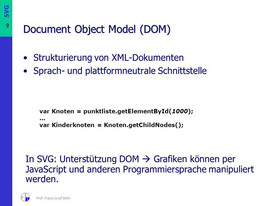 SVG 9 Prof. Franz-Josef Behr Document Object Model (DOM) Strukturierung von XML-Dokumenten Sprach- und plattformneutrale Schnittstelle var Knoten = pu