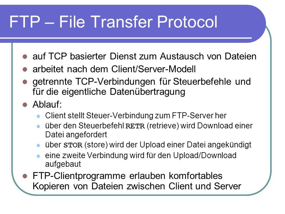 FTP – File Transfer Protocol Kleines Standard-Clientprogramm: In der Eingabeaufforderung: ftp ftp.server.de Befehle: put/get datei zum Up-/Download Es gibt unzählige komfortablere Programme: Dateien auf dem Server Dateien auf dem eigenen Rechner (Client) Kopieren per Drag and Drop