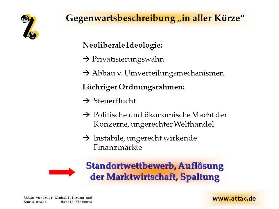 """www.attac.de Attac-Vortrag: Globalisierung und Sozialstaat Harald Klimenta Gegenwartsbeschreibung """"in aller Kürze"""" Neoliberale Ideologie:  Privatisie"""