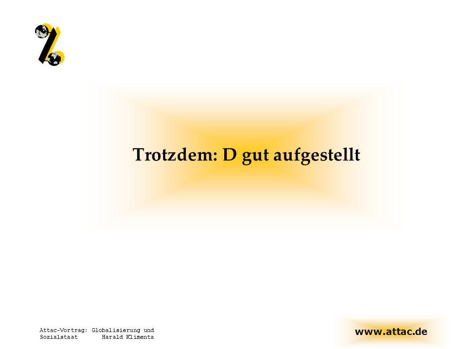 www.attac.de Attac-Vortrag: Globalisierung und Sozialstaat Harald Klimenta Trotzdem: D gut aufgestellt