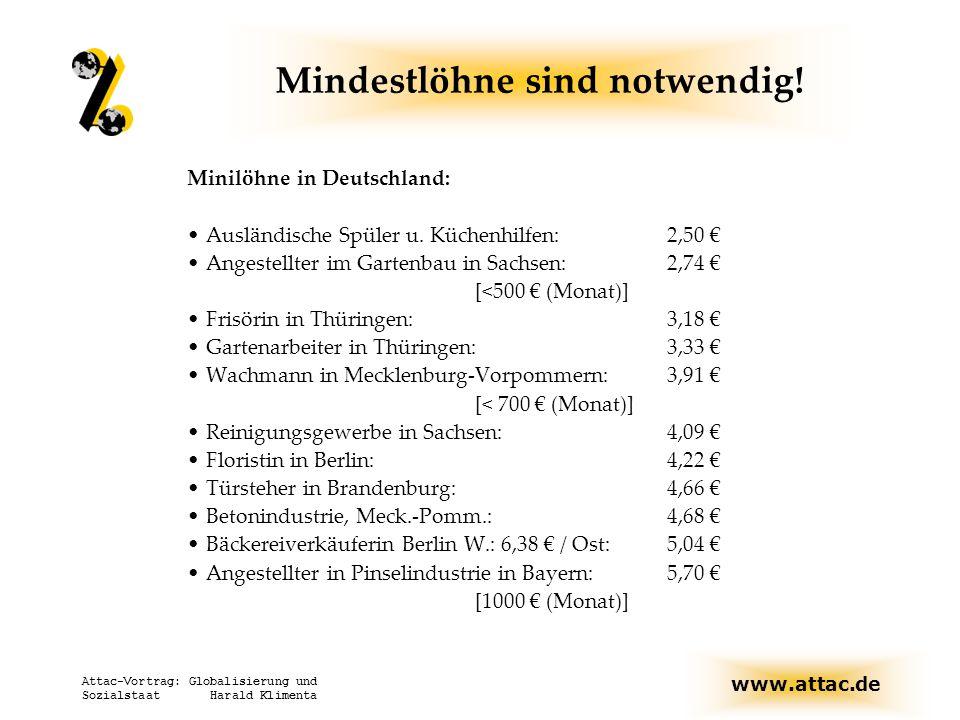 www.attac.de Attac-Vortrag: Globalisierung und Sozialstaat Harald Klimenta Mindestlöhne sind notwendig! Minilöhne in Deutschland: Ausländische Spüler