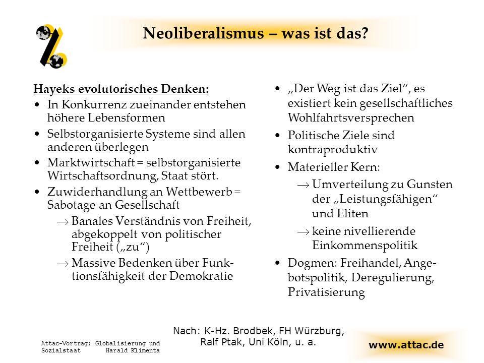 www.attac.de Attac-Vortrag: Globalisierung und Sozialstaat Harald Klimenta Neoliberalismus – was ist das? Hayeks evolutorisches Denken: In Konkurrenz