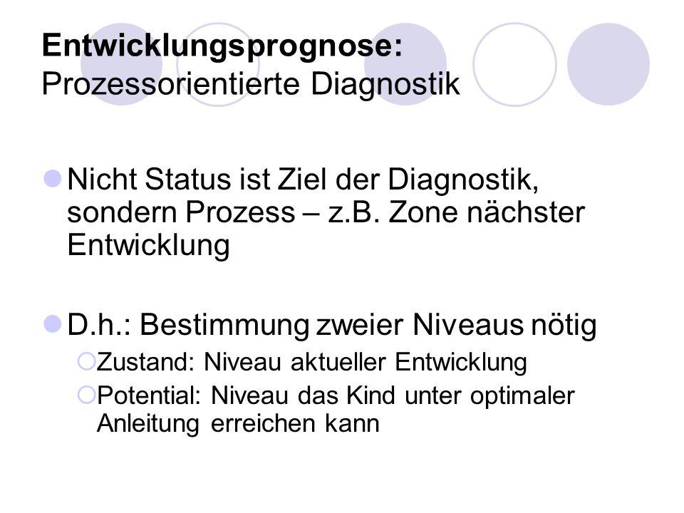 Entwicklungsprognose: Prozessorientierte Diagnostik Nicht Status ist Ziel der Diagnostik, sondern Prozess – z.B. Zone nächster Entwicklung D.h.: Besti
