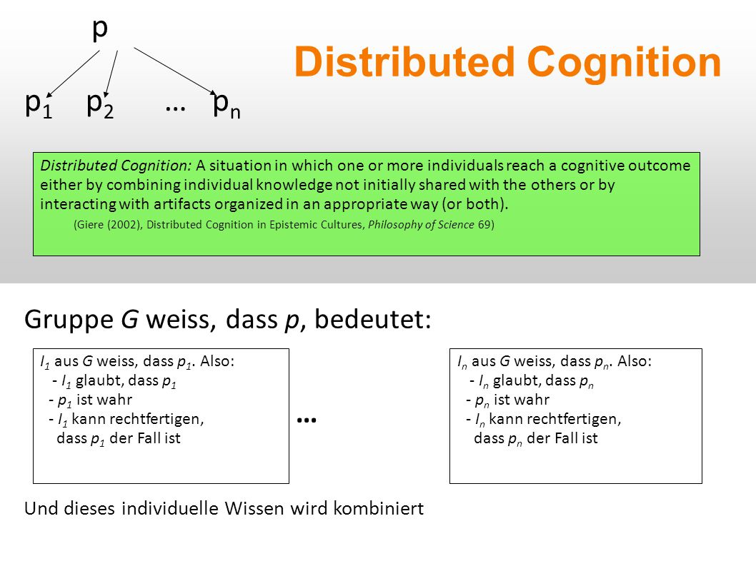 Distributed Cognition Gruppe G weiss, dass p, bedeutet: … Und dieses individuelle Wissen wird kombiniert Distributed Cognition: A situation in which one or more individuals reach a cognitive outcome either by combining individual knowledge not initially shared with the others or by interacting with artifacts organized in an appropriate way (or both).