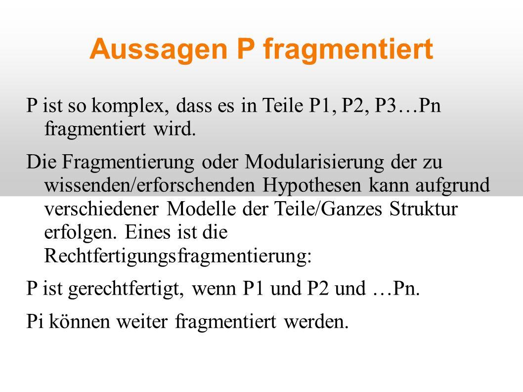 Aussagen P fragmentiert P ist so komplex, dass es in Teile P1, P2, P3…Pn fragmentiert wird.