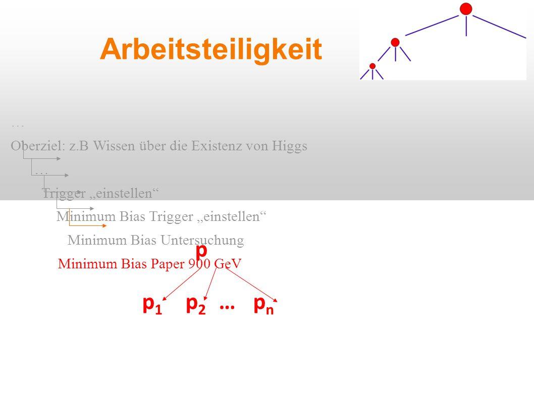 """Arbeitsteiligkeit … Oberziel: z.B Wissen über die Existenz von Higgs … Trigger """"einstellen Minimum Bias Trigger """"einstellen Minimum Bias Untersuchung Minimum Bias Paper 900 GeV p p 1 p 2 … p n"""