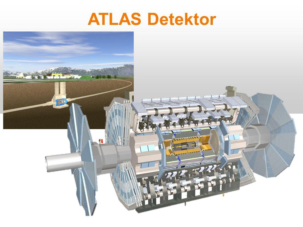 ATLAS Detektor