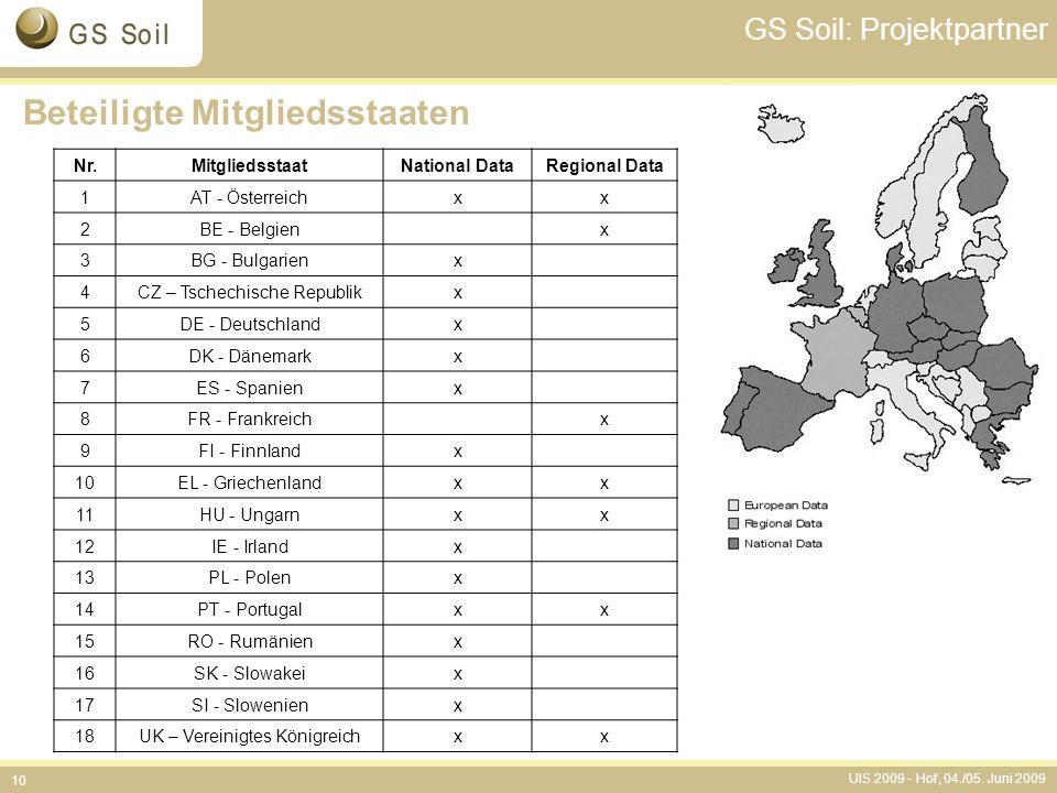 UIS 2009 - Hof, 04./05. Juni 2009 10 GS Soil: Projektpartner Nr.MitgliedsstaatNational DataRegional Data 1AT - Österreichxx 2BE - Belgienx 3BG - Bulga
