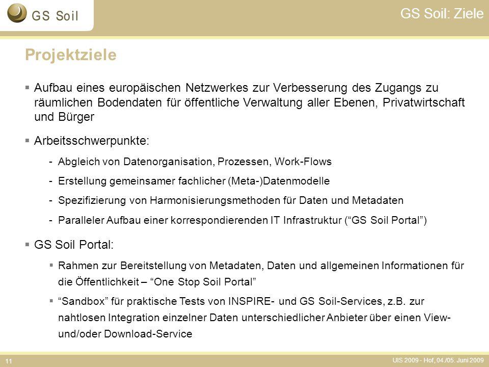 UIS 2009 - Hof, 04./05. Juni 2009 11 GS Soil: Ziele Projektziele  Aufbau eines europäischen Netzwerkes zur Verbesserung des Zugangs zu räumlichen Bod