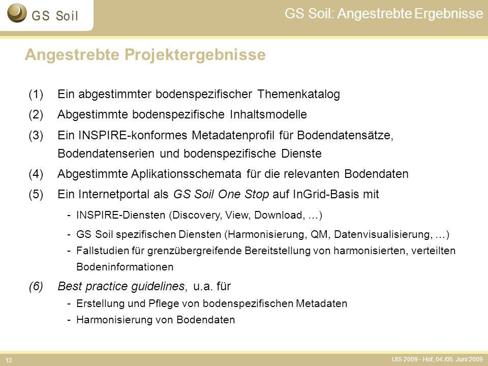 UIS 2009 - Hof, 04./05. Juni 2009 12 GS Soil: Angestrebte Ergebnisse Angestrebte Projektergebnisse (1)Ein abgestimmter bodenspezifischer Themenkatalog