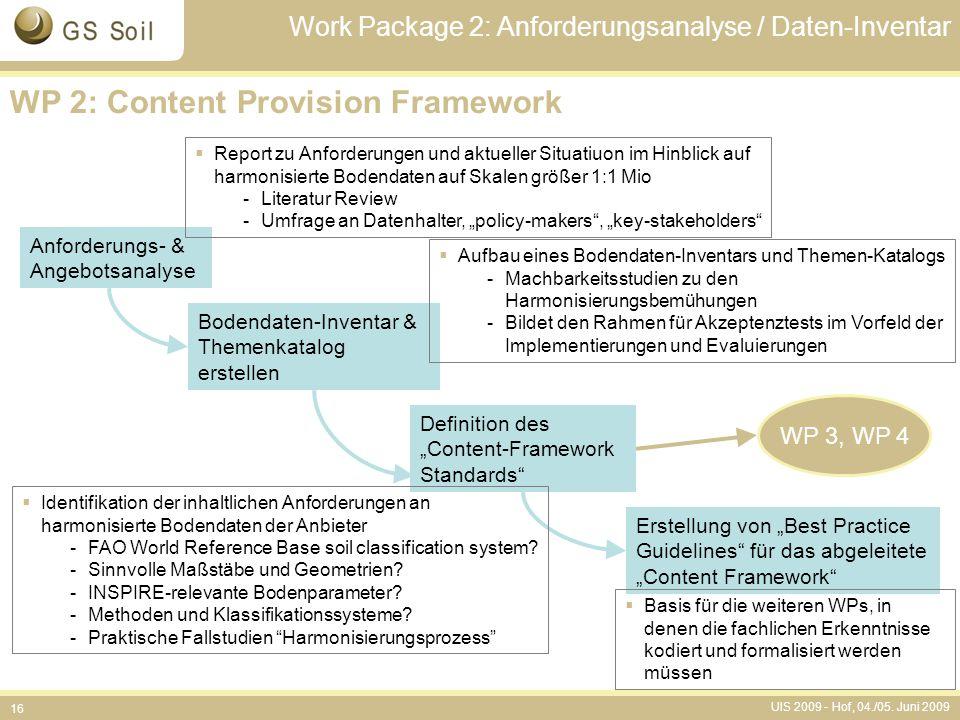 UIS 2009 - Hof, 04./05. Juni 2009 16 Work Package 2: Anforderungsanalyse / Daten-Inventar Anforderungs- & Angebotsanalyse WP 2: Content Provision Fram