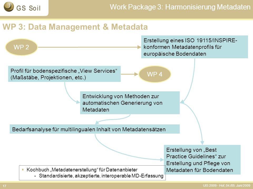 UIS 2009 - Hof, 04./05. Juni 2009 17 Erstellung eines ISO 19115/INSPIRE- konformen Metadatenprofils für europäische Bodendaten Profil für bodenspezifi