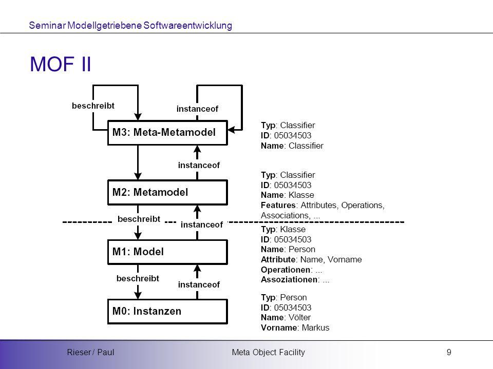 Seminar Modellgetriebene Softwareentwicklung Meta Object FacilityRieser / Paul9 MOF II
