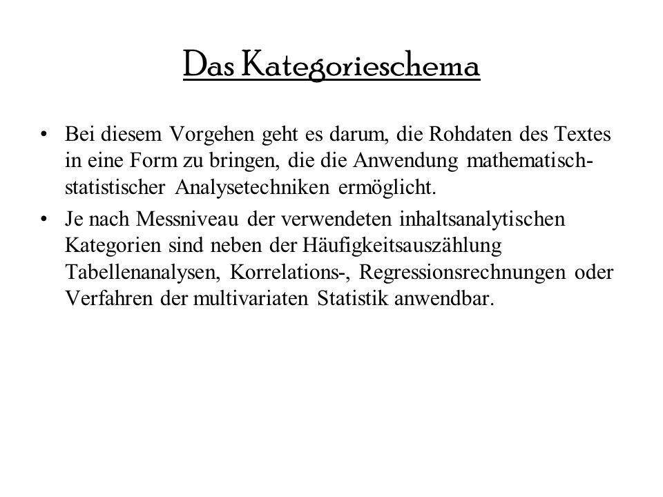 Das Kategorieschema Bei diesem Vorgehen geht es darum, die Rohdaten des Textes in eine Form zu bringen, die die Anwendung mathematisch- statistischer Analysetechniken ermöglicht.