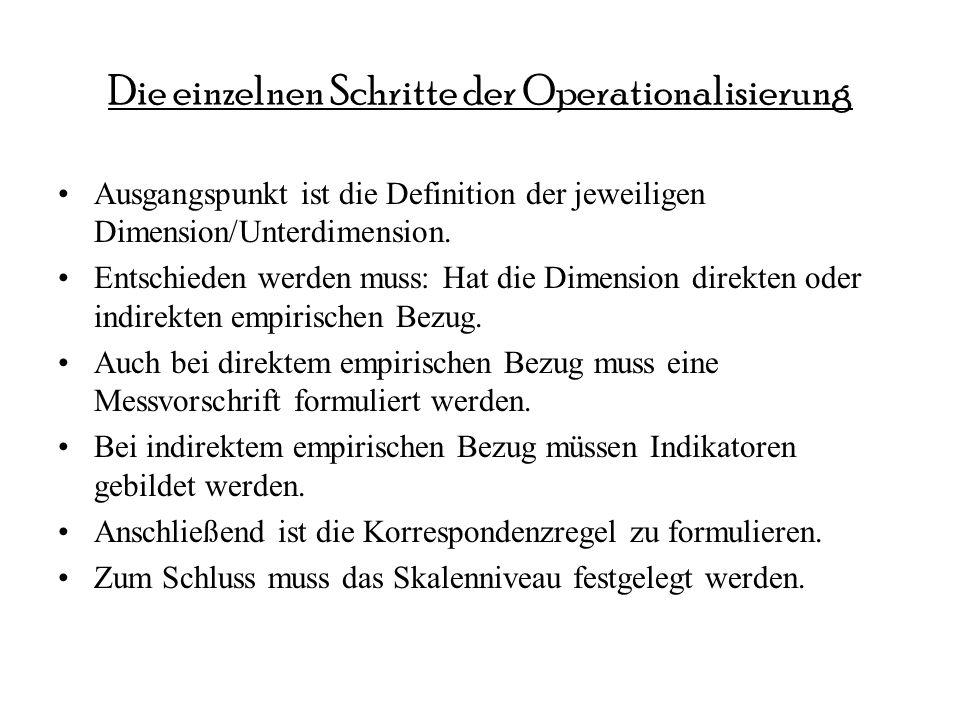 Die einzelnen Schritte der Operationalisierung Ausgangspunkt ist die Definition der jeweiligen Dimension/Unterdimension.